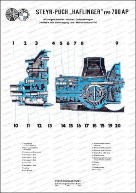 "Steyr Puch Haflinger Poster ""Getriebe"", 70x50cm"