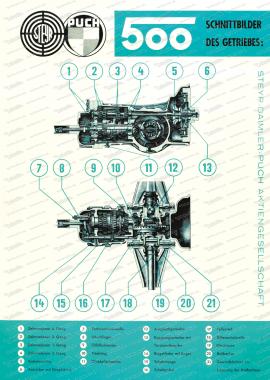 """Steyr Puch 500 Poster """"Schnittbild des Getriebes"""", 70x50cm"""